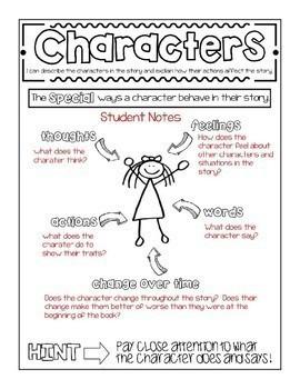 Character Traits Teaching Pack