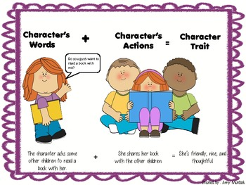 Character Traits Tools- Poster and Graphic Organizer Freebie!