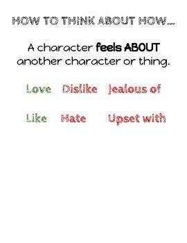 Character Traits Visual Anchor