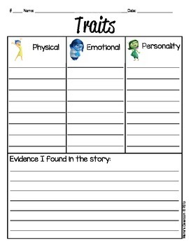 Character Traits Worksheet