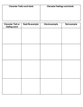Character Traits and Feeling Scaffolded Graphic Organizer