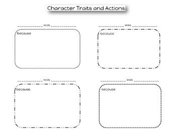 Character Traits and Motives