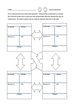 Character Traits and Relationships Organizer