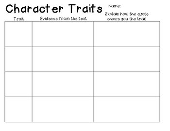 Character Traits (citing and explaining evidence)