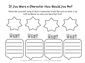 Character Traits describing yourself