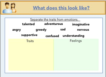 Character Traits for the Smartboard