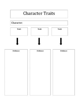image relating to Character Graphic Organizer Printable known as Temperament Properties Impression Organizer Academics Spend Instructors