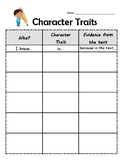 Character Traits Chart in English and Spanish