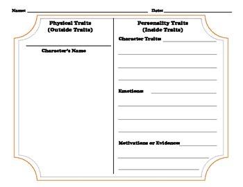 Character Traits, inside and outside traits