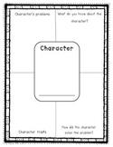 Character Traits map
