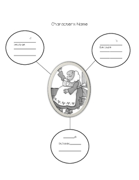 Character Traits of Strega Nona