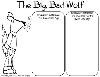 Character Traits of the Big Bad Wolf
