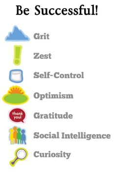 Character Traits to Support Success