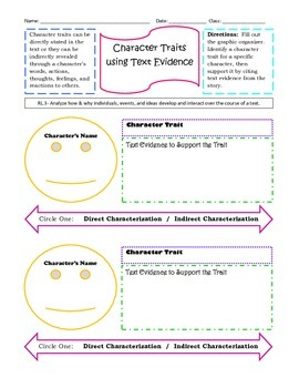 Character Traits (using text evidence)