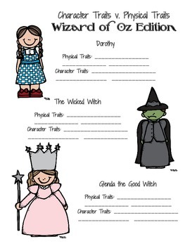 Character Traits v. Physical Traits-Wizard of Oz edition