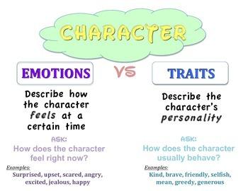 Character Traits vs Emotions