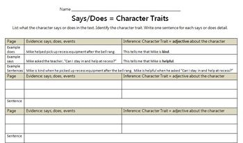 Character Traits with text evidence