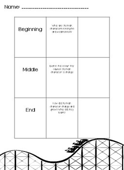 Character Transformation Graphic Organizers