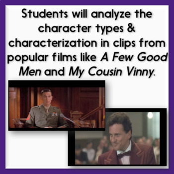 Character Types & Characterization Digital Breakout Activity: Character Witness