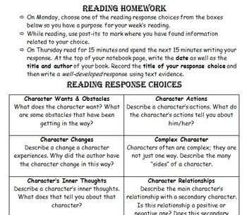 Character Unit - Reading Response Choices - Grades 4 and 5
