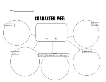 Character Web (realistic fiction)