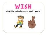 Character Wish