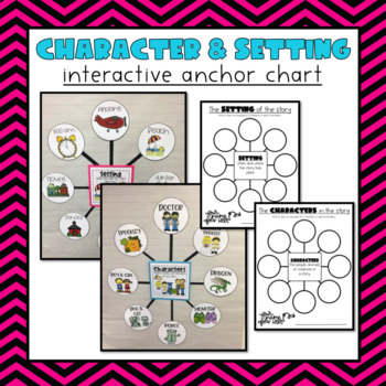 Character and Setting Anchor Chart {Interactive}