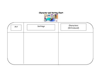 Character and Setting for Plays Chart