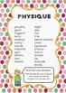 Character description keywords