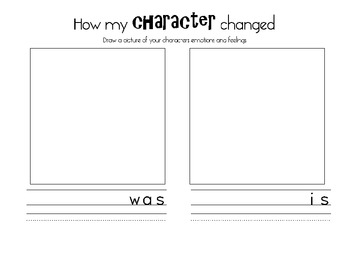 Character feelings and emotions