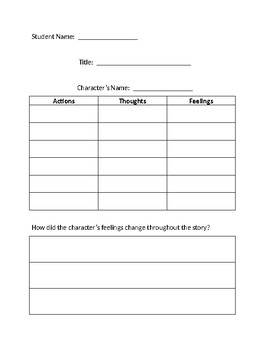 Character's Actions and Feelings Graphic Organizer