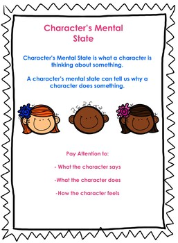 Character's Mental State Anchor Chart