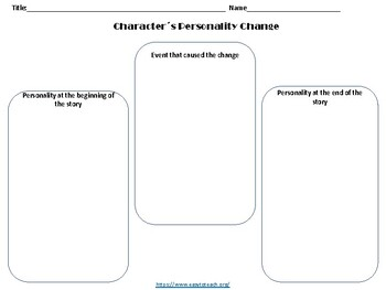 Character´s Personality Change English and Spanish
