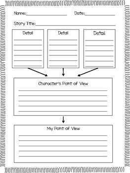 Character's Point Of View Graphic Organizer RL 3.6 Wonders Grade 3