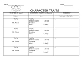 Character trait with evidence