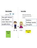 Character traits comparison chart