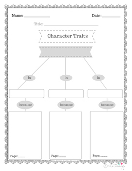 Character traits graphic organizers, differentiated