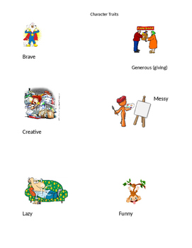 Character traits with visuals