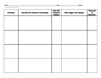 Character types graphic organizer