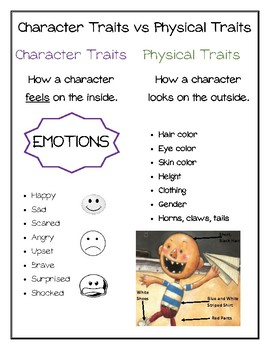 Character vs Physical Traits Anchor Chart
