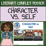 Character vs. Self - Man vs. Self Poster in a Storyboard