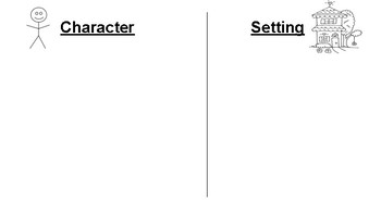 Character vs. Setting Cat in the Hat