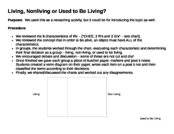 Characteristic of Living Things - Group Activity