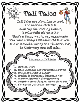 Characteristics of  American Tall Tales Anchor Chart