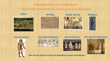 Characteristics of Civilizations