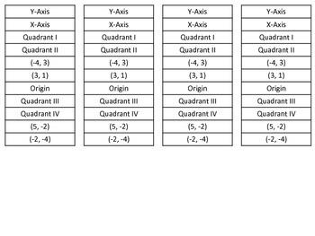 Characteristics of Coordinate Plane CCSS 6.NS.6