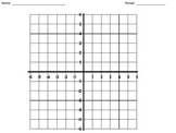 Characteristics of Coordinate Plane CCSS 6.NS.6