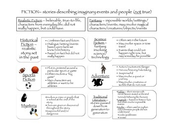Characteristics of Different Genres