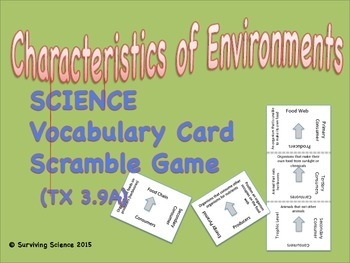 Characteristics of Environments: Science Vocabulary Card S