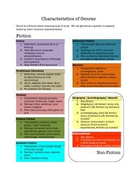 Characteristics of Genres
